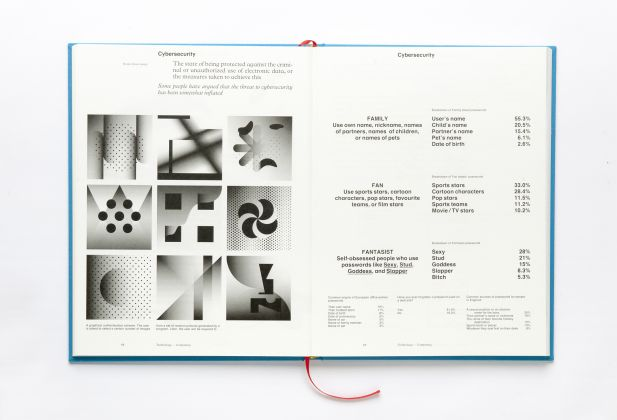 Buttload Schmick Words, GRAPHIC DESIGN , Helge Hjorth Bentsen 1300