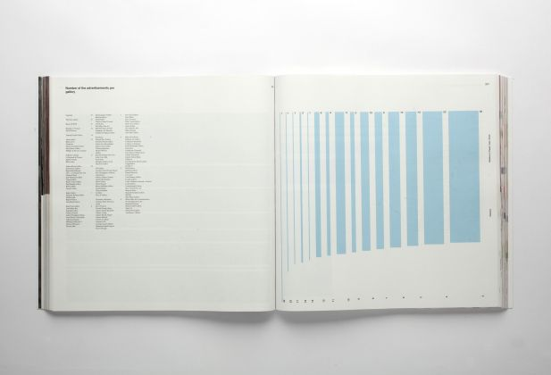 DESIGN GRAPHIQUE, Artforum 2011 Annual Report, Teo Schifferli 1460